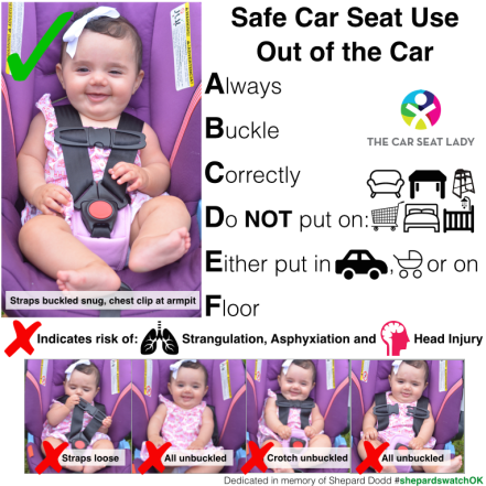 Shepards-Watch-V3-10.3.15-Safe-Car-Seat-Use-out-of-Car.001